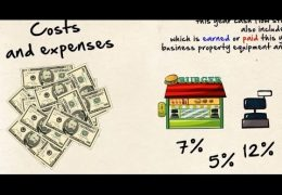 Business Cash Flow Statement Explained in 3 Minutes